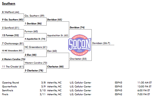 2013 Southern Conference Tournament
