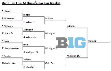 Don't Try This At Home's 2013 Big Ten Bracket