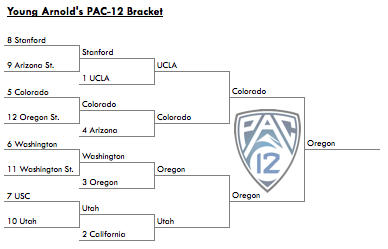 Young Arnold's 2013 PAC-12 Bracket